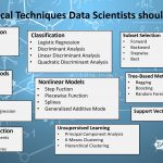 10 Statistical Techniques Data Scientists Should Master