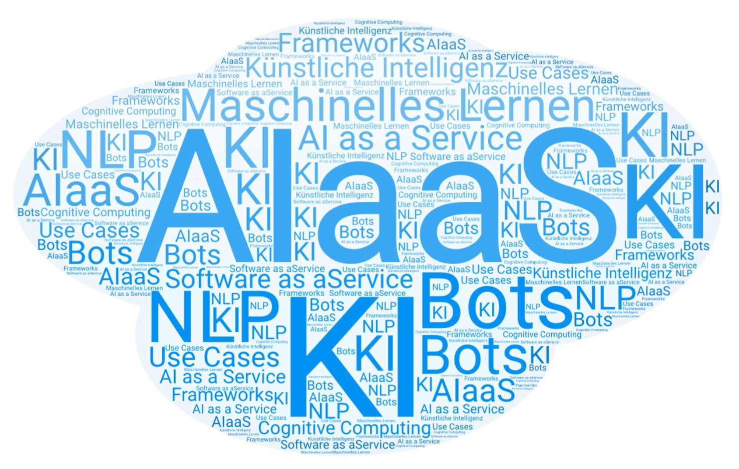 AIaaS - Artificial Intelligence as a Service