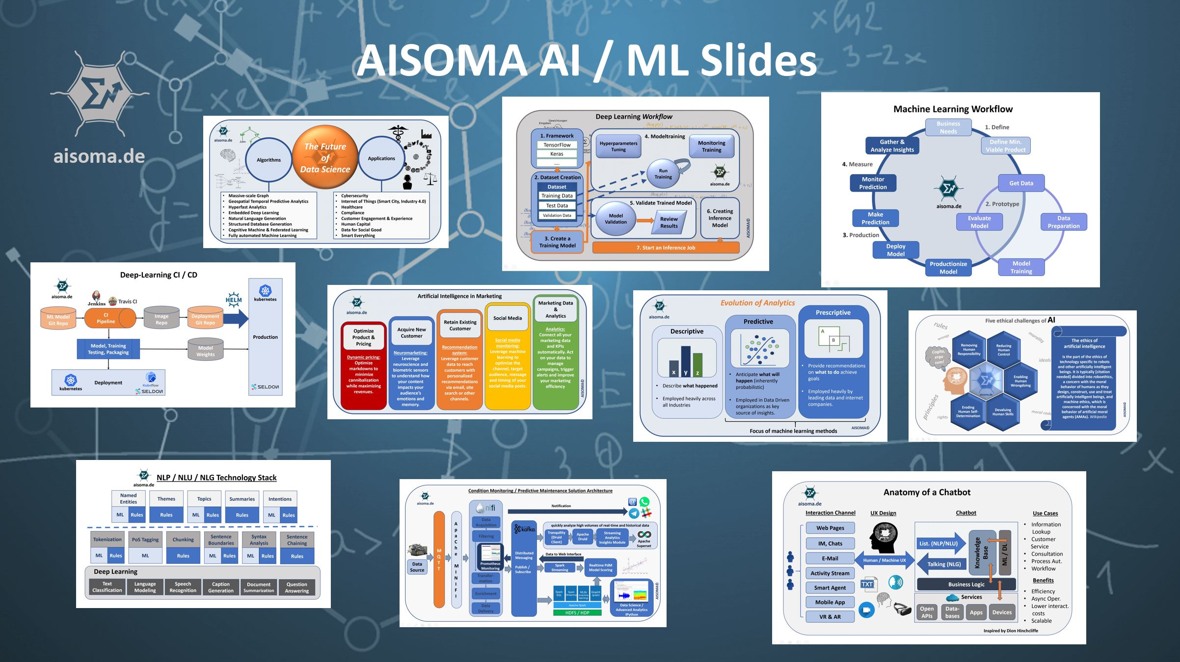 AISOMA AI & ML Slides