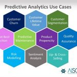 10 Predictive Analytics Use Cases