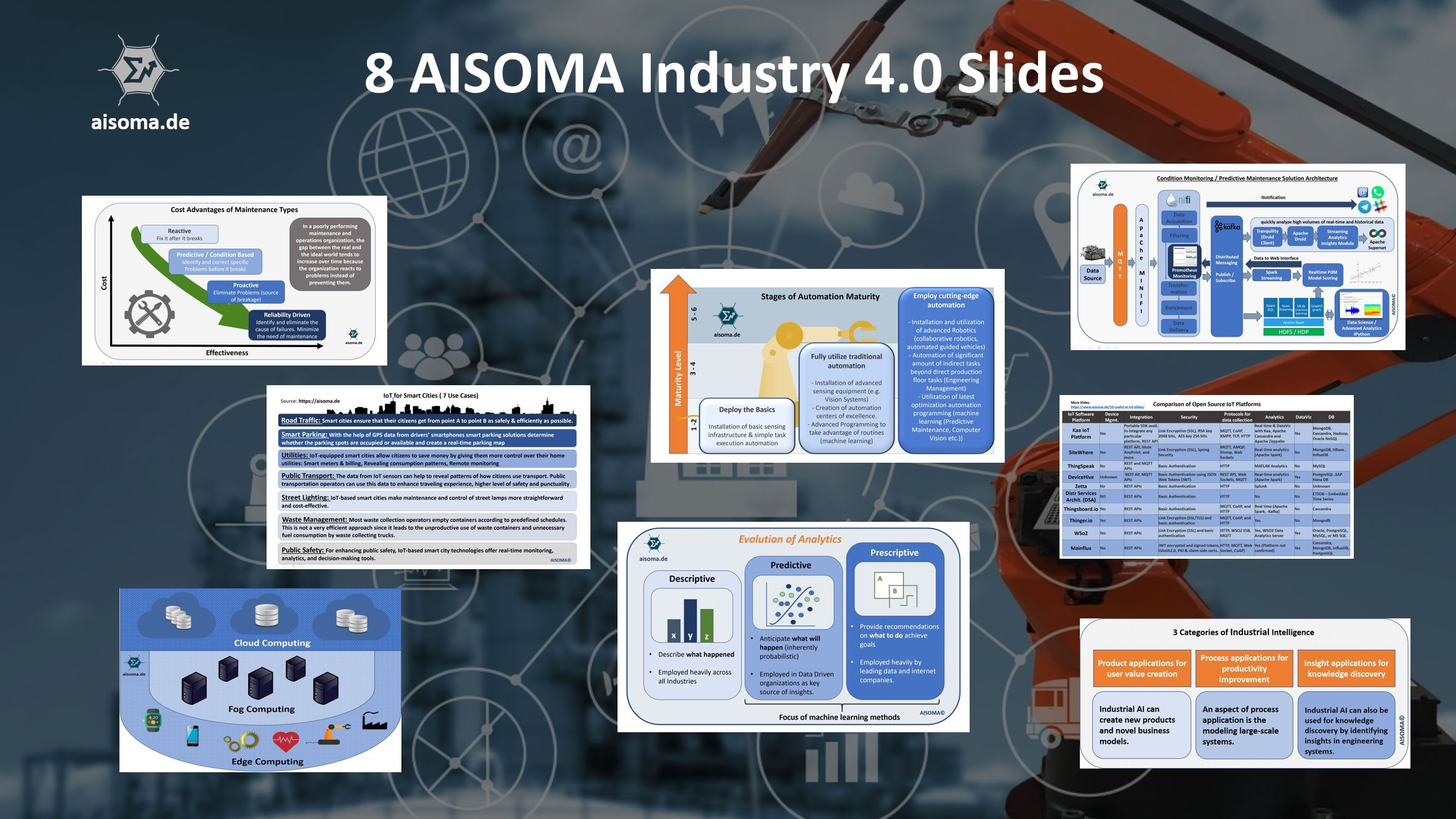 AISOMA - Industry 4.0 Slides