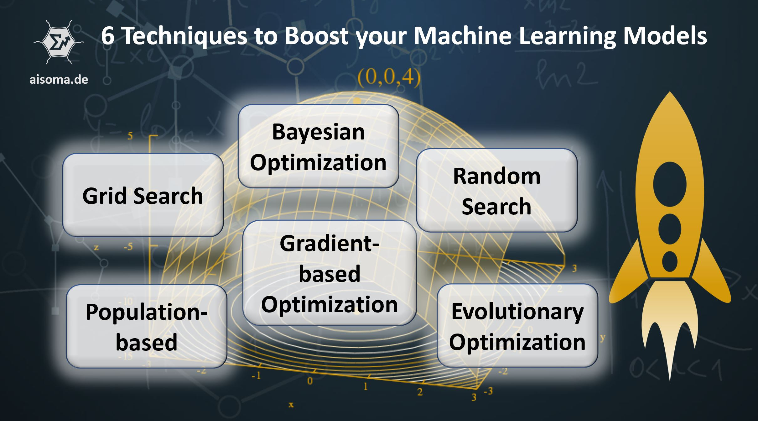 6 Techniques to Boost your Machine Learning Models