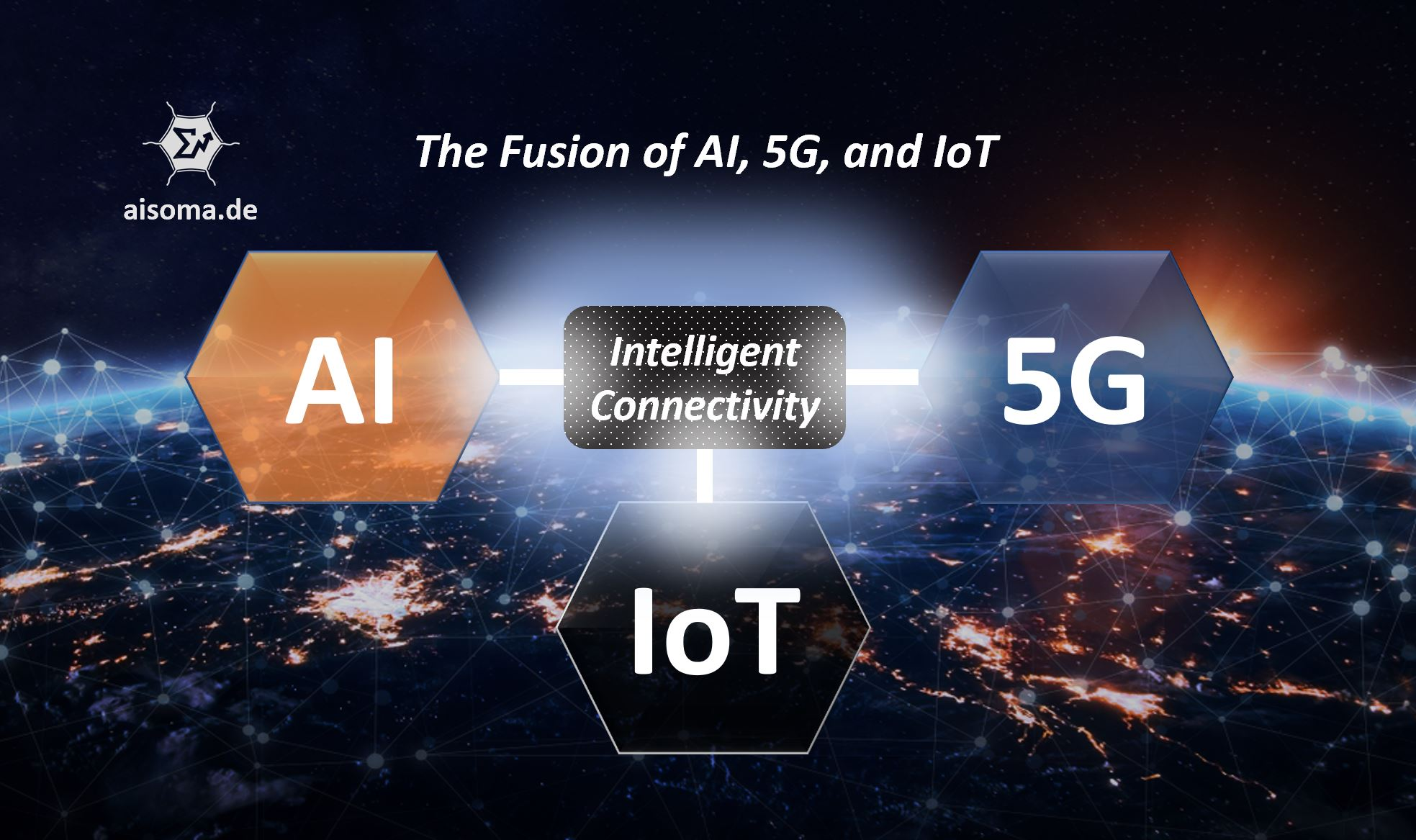 The fusion of AI 5G, and IoT