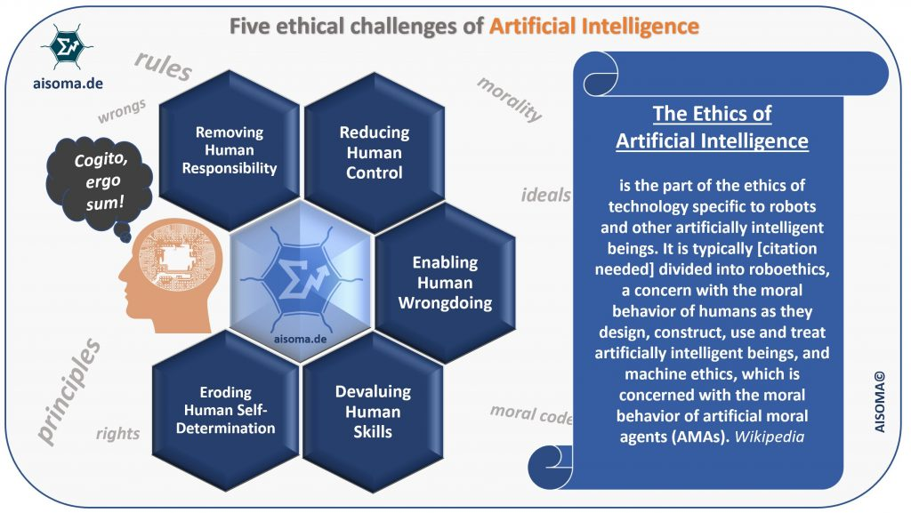5 ethical challenges of AI