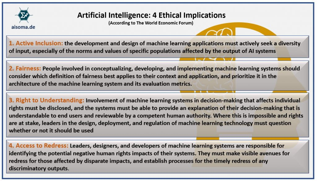Ethical Implication of AI