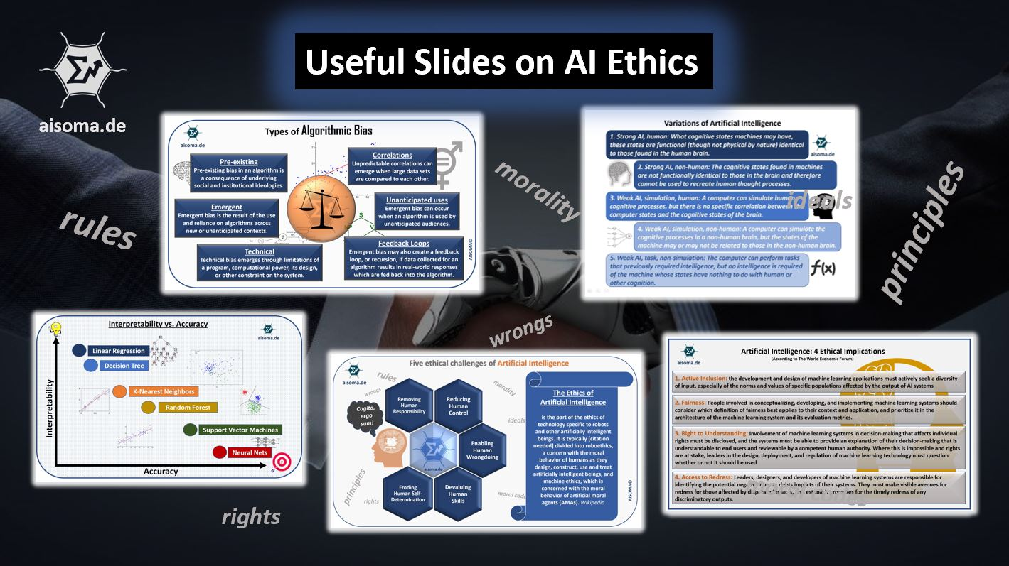 Useful Slides on AI Ethics