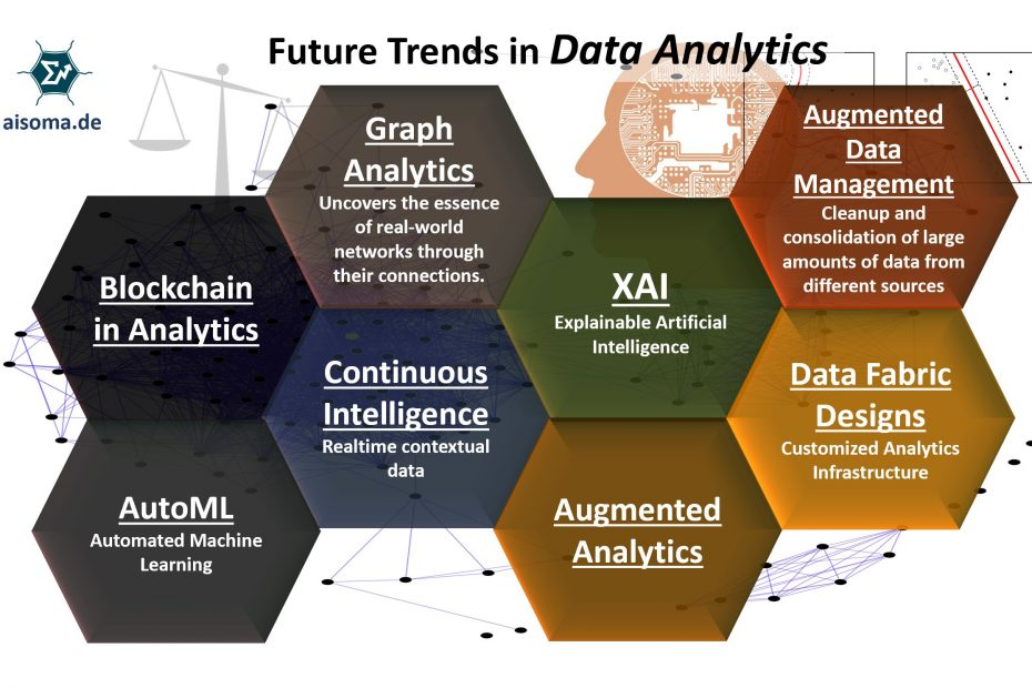 8 Future Trends in Data Analytics