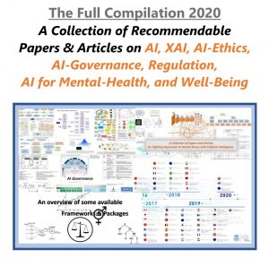 Full Compilation of Recommendable AI Articles & Papers 2020