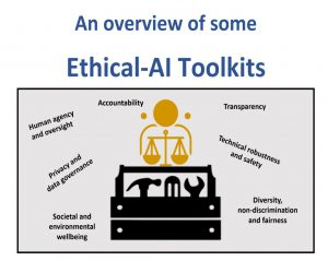 Overview of Ethical-AI Toolkits
