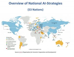 Overview of National AI-Strategies